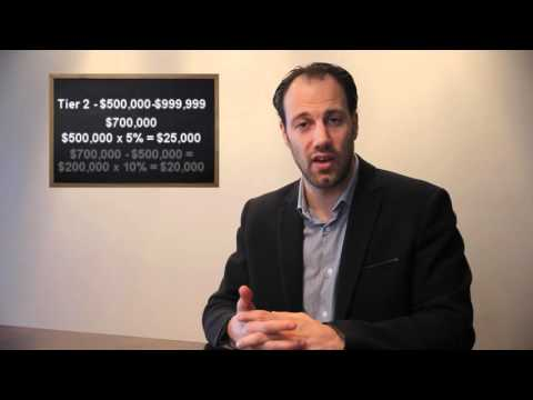 How is a Minimum Down payment Calculated in Ontario - Real Estate Made Easy with Adriano Fiacconi