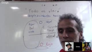 Todo es Atum   el Campo toroidal   Parte 1 of 5   Santos Bonacci 2017