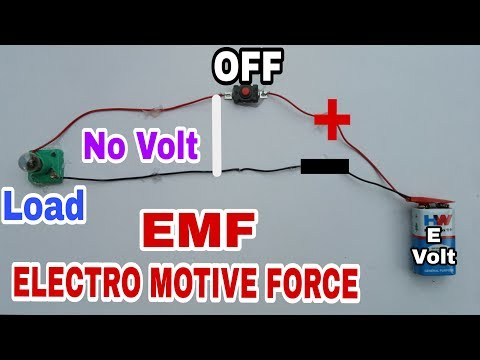 Electromotive force in tamil