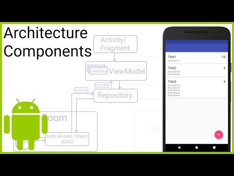 Room + ViewModel + LiveData + RecyclerView (MVVM) Part 1 - WHAT ARE ANDROID ARCHITECTURE COMPONENTS?