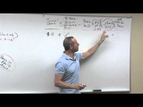 Partnership Taxation: Basis - Lesson 1