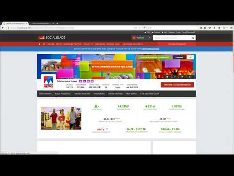 Youtube Channel earning and website estimated price