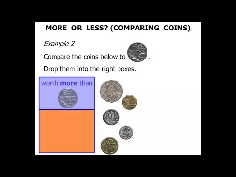 Kindergarten Lessons 2015: More or Less (Comparing Coins)