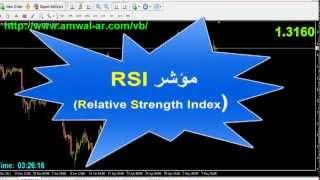 شرح مؤشر الفوركس RSI و كيفية تداول العملات به