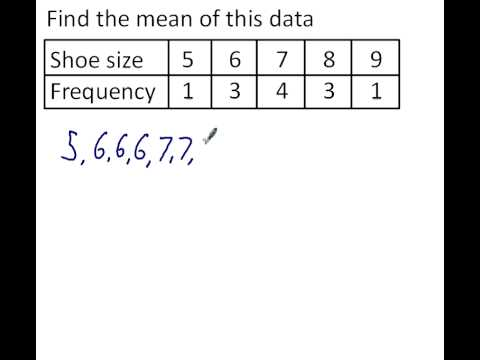 Find the mean from a frequency table