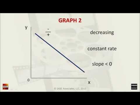 Graph Basics for Economics -- GenEcon 2