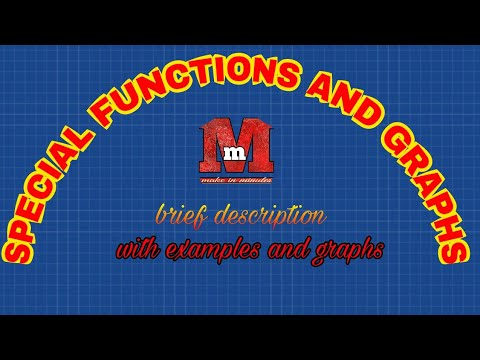 Types Of Function | Identity, Constant,Polynomial,Rational,Modulus & Signum Function