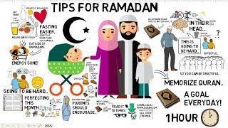 ADVICE FOR FAMILY THIS RAMADAN - Nouman Ali Khan Animated