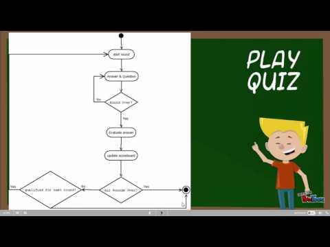 Online Quiz System-Group 1
