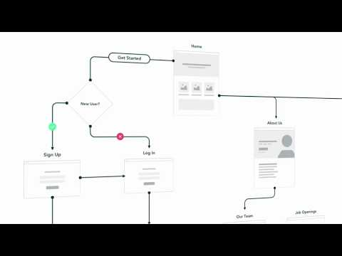Sketch Sitemap and User Flow Template promo