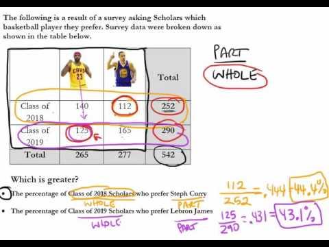 Algebra Lesson #2 Homework Help