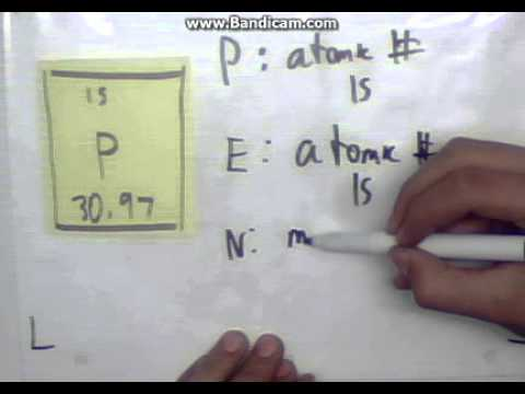 EASY: Find the Number of Protons, Neutrons, and Electrons in an Element