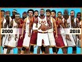 CLEVELAND CAVALIERS evolution [NBA 2K - NBA 2K18]