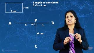 State class 10 tangents chapter 7 basics ex 1-part 1(explanation in