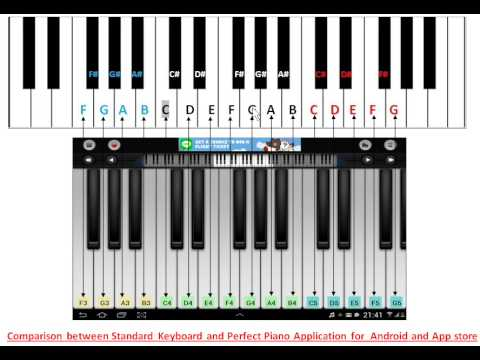 Perfect piano Application on Smart phones and Standard Piano Comparison