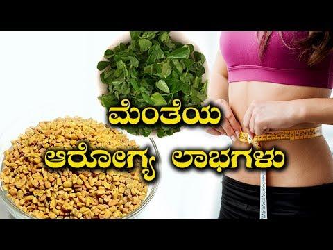 Health Benefits From Coriander/ Methi Seeds & Leaves | ಮೆಂತೆ ಸೇವನೆಯಿಂದ ಸಿಗುವ ಆರೋಗ್ಯ ಲಾಭಗಳು