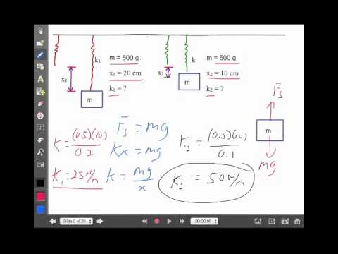 Waves and Simple Harmonic Motion Lecture