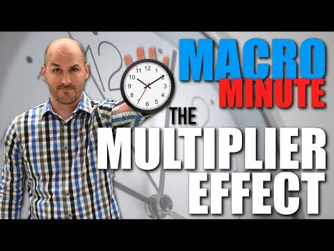 Macro Minute -- The Multiplier Effect