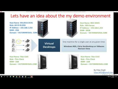 19 - Windows Server 2016 - Deploying Microsoft Virtual Desktop InfrastructureVDI by using RDS