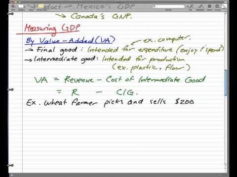 Macroeconomics - 4: Measuring GDP