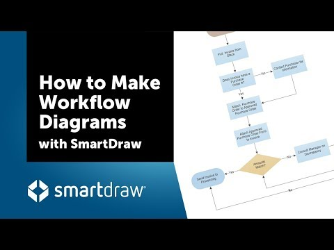 How to Make Workflow Diagrams with SmartDraw