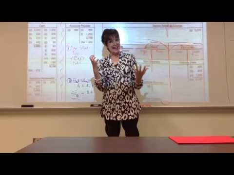 Accounting - Introduction of Debits and Credits -Part 5