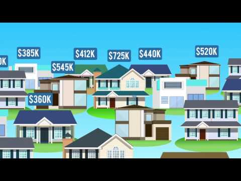 The Home Valuation System