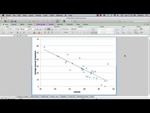 How to Put Grid Lines on Excel for Mac : Excel Charts & Graphics