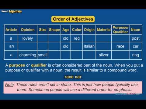 Grammar Video for Kids: Order of Adjectives