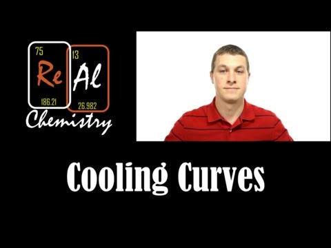 How to calculate the heat released when cooling and freezing/condensing water - Real Chemistry