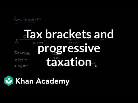 Tax brackets and progressive taxation | Taxes | Finance & Capital Markets | Khan Academy