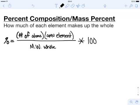Chapter 3 - Molecular Weight & Percent Composition