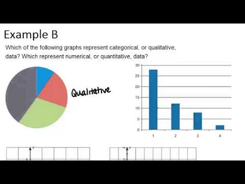 Basic Graph Types: Examples (Basic Probability and Statistics Concepts)
