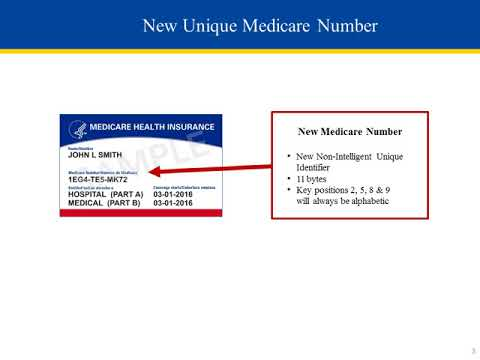 CMS Update: New Medicare Card Campaign