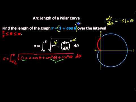 Arc Length of a Polar Curve