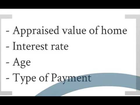 What is a Reverse Mortgage | How Does a Reverse Mortgage Work