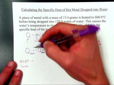 Calculating the Specific Heat of a Hot Piece of Metal Dropped into Water