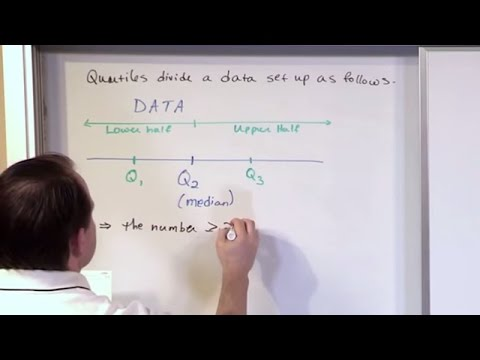 Lesson 23 - Quartiles Of Data Explained (Statistics Tutor)