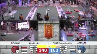 F1M2   FIRST Championship Einstein Field