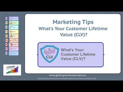 Looking at your CLV Customer Lifetime Value #5 Your business numbers