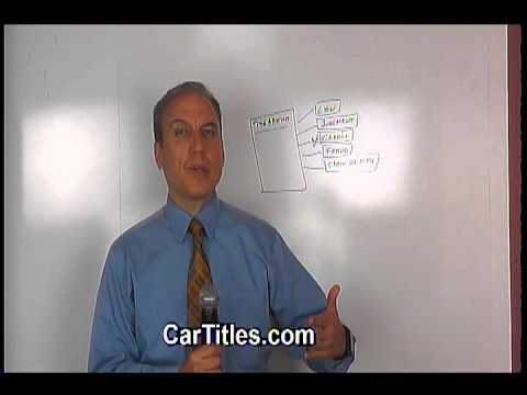 Tips for finding car title liens when buying a used car | AFX
