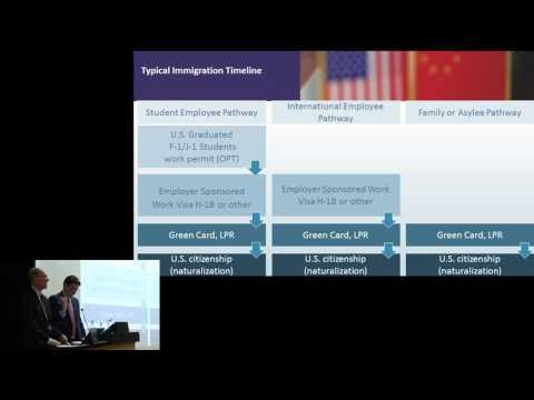 International Student Services - International Entrepreneurship