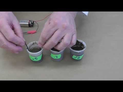 Electrical conductivity and soil salinity