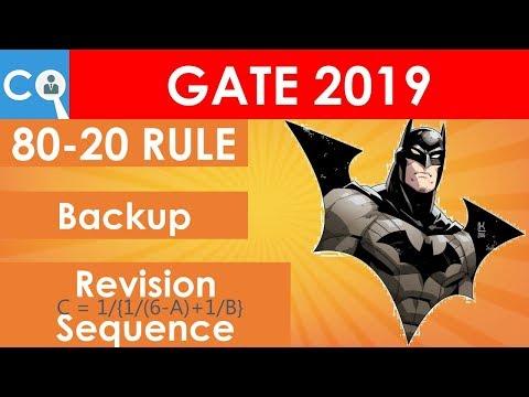 BATMAN plan for GATE 2019 Preparation