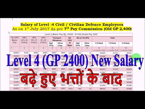 Level 4 (GP 2400) Total Salary Including Higher Allowances as per 7th Pay Commission