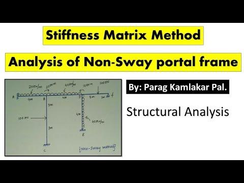 Stiffness Matrix Method to analyze the non sway portal frame by PARAG K PAL