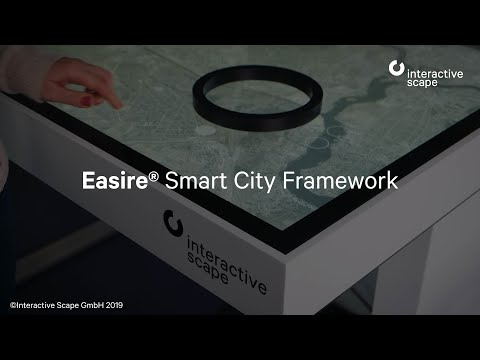 Xxx Mp4 Easire® Smart City Framework 3gp Sex