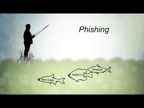 Learn how to spot phishing and spam email