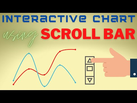 How to Create an Interactive Chart using Excel Scroll Bar - Form Controls