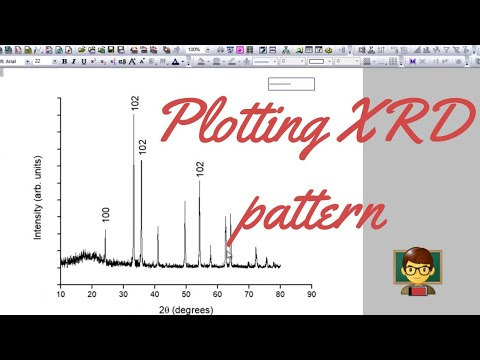 How to plot X-Ray Diffraction pattern (diffractogram) in Origin Pro? [Tutorial]